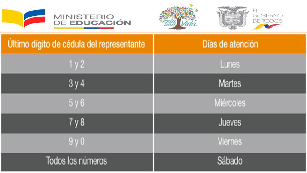 https://educacion.gob.ec/wp-content/uploads/2019/03/cuadro-dias-traslados.png