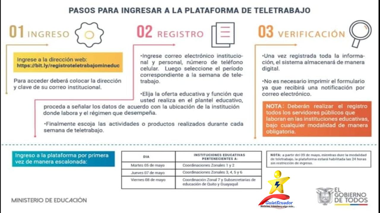 Pasos Para ingresar a la Plataforma de Teletrabajo